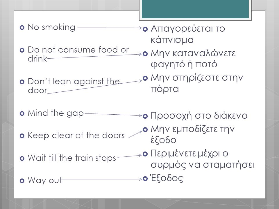  No smoking  Do not consume food or drink  Don't lean against the door  Mind the gap  Keep clear of the doors  Wait till the train stops  Way out  Απαγορεύεται το κάπνισμα  Mην καταναλώνετε φαγητό ή ποτό  Μην στηρίζεστε στην πόρτα  Προσοχή στο διάκενο  Μην εμποδίζετε την έξοδο  Περιμένετε μέχρι ο συρμός να σταματήσει  Έξοδος