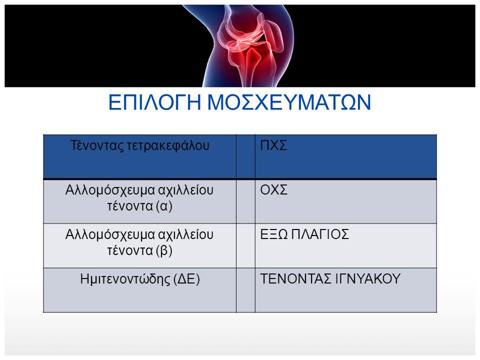 ΕΠΙΛΟΓΗ ΜΟΣΧΕΥΜΑΤΩΝ Τένοντας τετρακεφάλουΠΧΣ Αλλομόσχευμα αχιλλείου τένοντα (α) ΟΧΣ Αλλομόσχευμα αχιλλείου τένοντα (β) ΕΞΩ ΠΛΑΓΙΟΣ Ημιτενοντώδης (ΔΕ)Τ