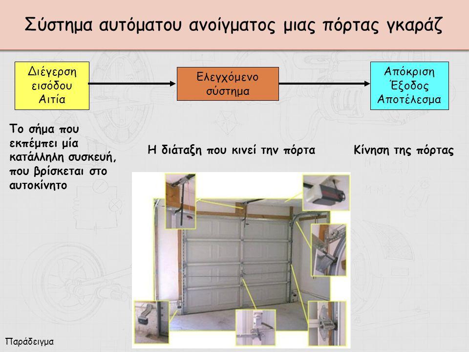 Σύστημα αυτόματου ανοίγματος μιας πόρτας γκαράζ Το σήμα που εκπέμπει μία κατάλληλη συσκευή, που βρίσκεται στο αυτοκίνητο Διέγερση εισόδου Αιτία Ελεγχό