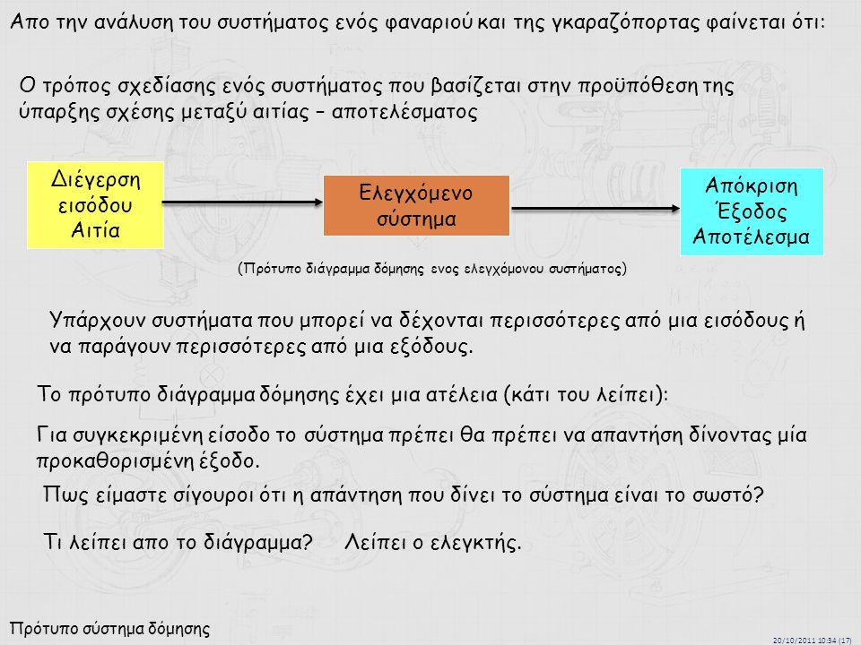 20/10/2011 10:38 (21) Ελεγκτής Βασικά ο ελεγκτής ελέγχει τη διεργασία του (ελεγχόμενου) συστήματος ώστε να διατηρείται η επιθυμητή έξοδος Τι είναι ο ελεγκτής.