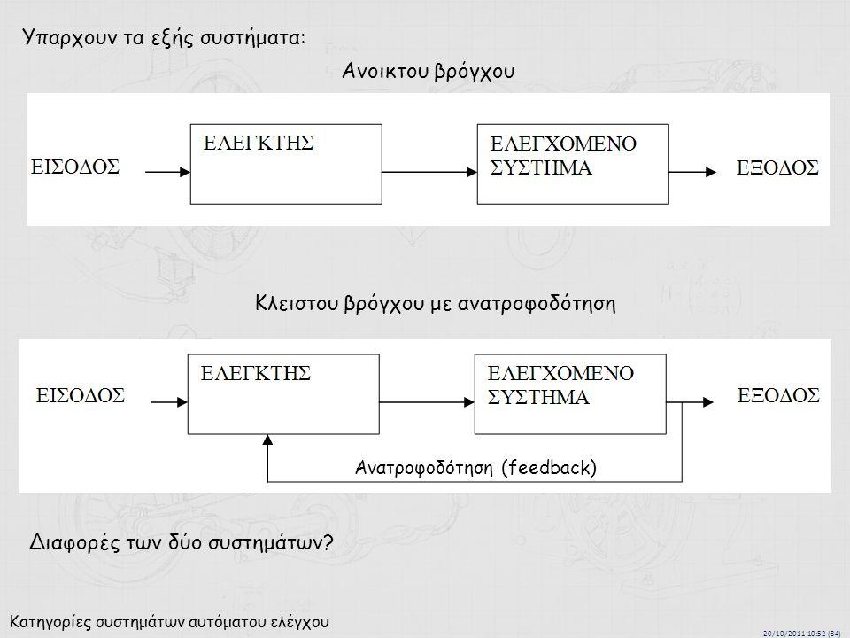 20/10/2011 10:52 (34) Κατηγορίες συστημάτων αυτόματου ελέγχου Υπαρχουν τα εξής συστήματα: Ανοικτου βρόγχου Κλειστου βρόγχου με ανατροφοδότηση Διαφορές