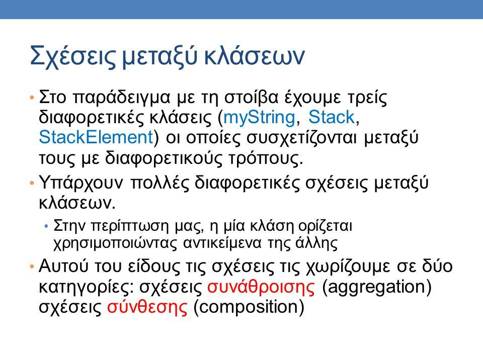 Σχέσεις μεταξύ κλάσεων • Στο παράδειγμα με τη στοίβα έχουμε τρείς διαφορετικές κλάσεις (myString, Stack, StackElement) οι οποίες συσχετίζονται μεταξύ τους με διαφορετικούς τρόπους.