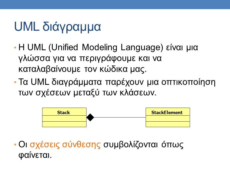 UML διάγραμμα • H UML (Unified Modeling Language) είναι μια γλώσσα για να περιγράφουμε και να καταλαβαίνουμε τον κώδικα μας.