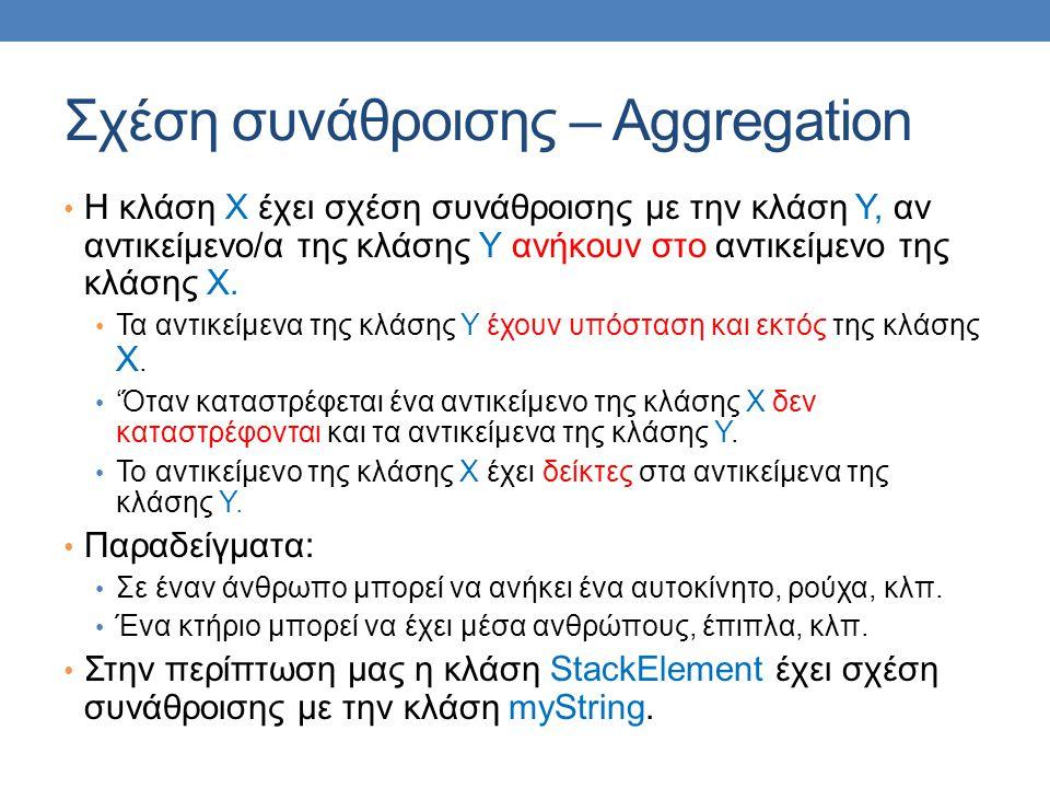 Σχέση συνάθροισης – Aggregation • Η κλάση Χ έχει σχέση συνάθροισης με την κλάση Υ, αν αντικείμενο/α της κλάσης Υ ανήκουν στο αντικείμενο της κλάσης Χ.