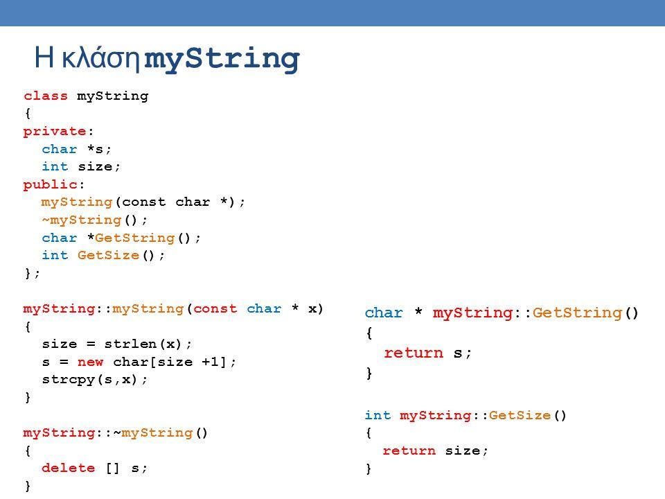 Η κλάση myString class myString { private: char *s; int size; public: myString(const char *); ~myString(); char *GetString(); int GetSize(); }; myString::myString(const char * x) { size = strlen(x); s = new char[size +1]; strcpy(s,x); } myString::~myString() { delete [] s; } int myString::GetSize() { return size; } char * myString::GetString() { return s; }