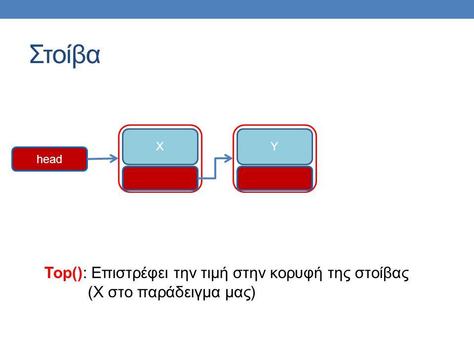 Στοίβα XY head Top(): Επιστρέφει την τιμή στην κορυφή της στοίβας (Χ στο παράδειγμα μας)