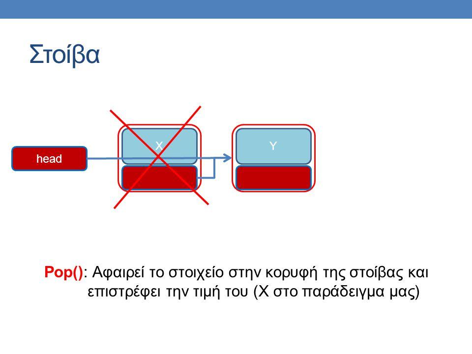Στοίβα XY head Pop(): Αφαιρεί το στοιχείο στην κορυφή της στοίβας και επιστρέφει την τιμή του (Χ στο παράδειγμα μας)