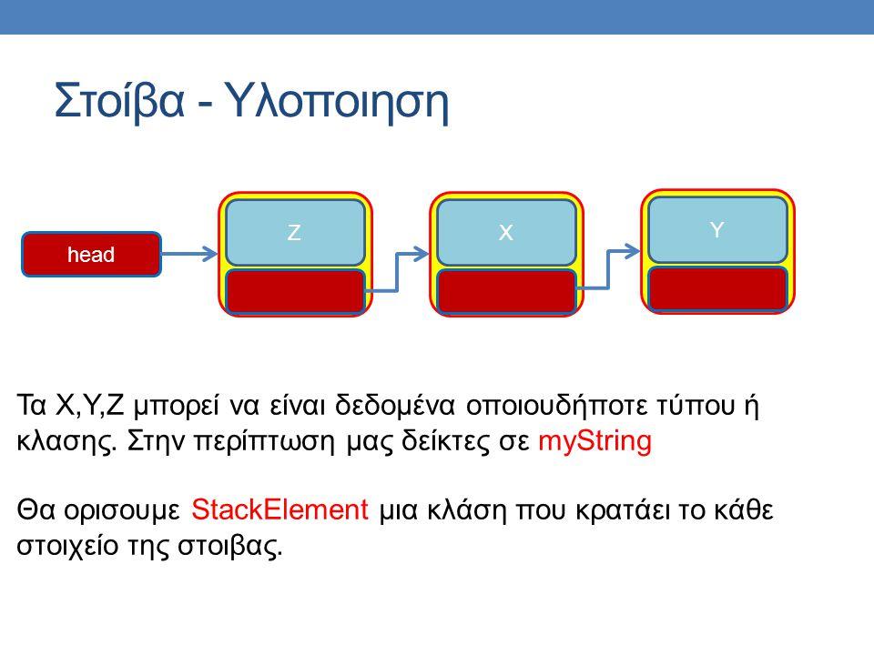 Στοίβα - Υλοποιηση ZXY head Τα Χ,Υ,Ζ μπορεί να είναι δεδομένα οποιουδήποτε τύπου ή κλασης.