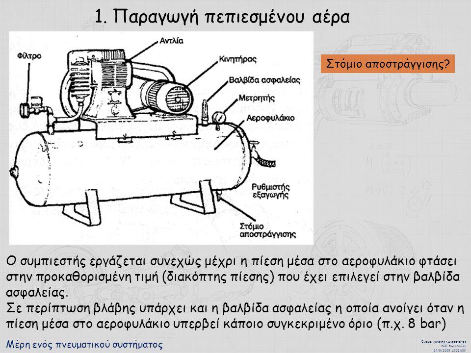 Μέρη ενός πνευματικού συστήματος Όνομα : Λεκάκης Κωνσταντίνος Καθ. Τεχνολογίας 27/9/2009 13:01 (00) 1.Παραγωγή πεπιεσμένου αέρα Ο συμπιεστής εργάζεται