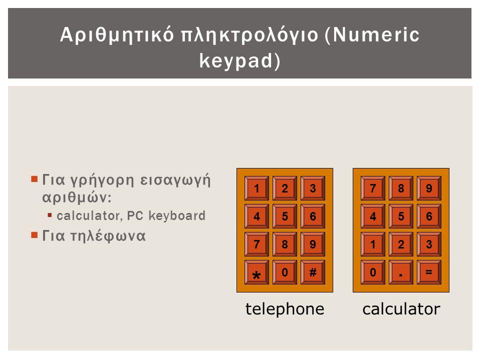 Αριθμητικό πληκτρολόγιο (Numeric keypad)  Για γρήγορη εισαγωγή αριθμών:  calculator, PC keyboard  Για τηλέφωνα 456 789 * 0# 123 456 123 0. = 789 te