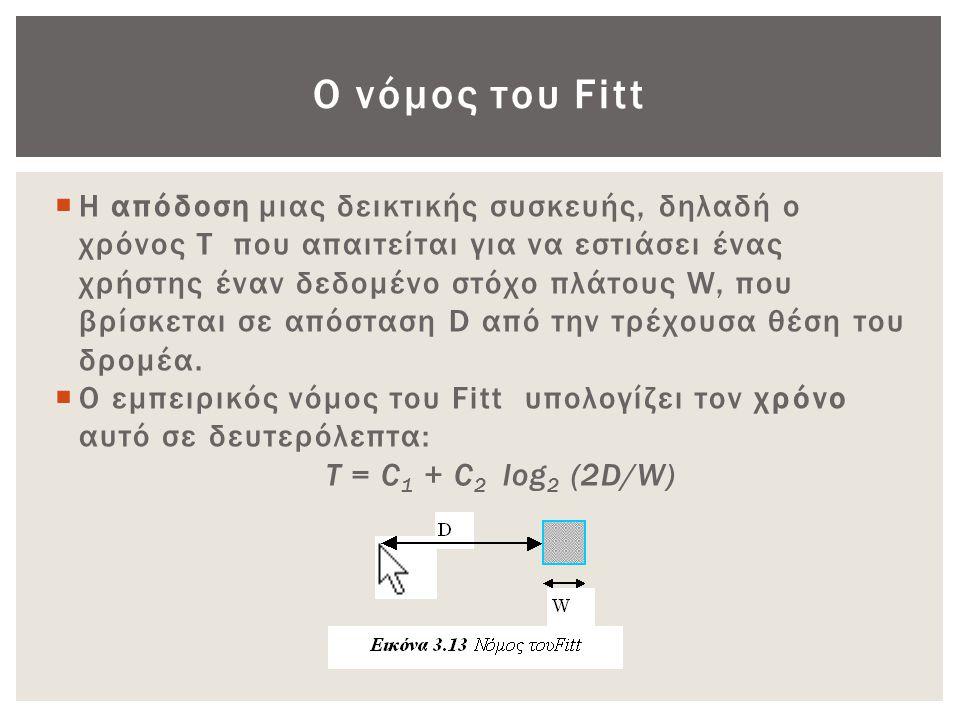 Ο νόμος του Fitt  Η απόδοση μιας δεικτικής συσκευής, δηλαδή ο χρόνος Τ που απαιτείται για να εστιάσει ένας χρήστης έναν δεδομένο στόχο πλάτους W, που