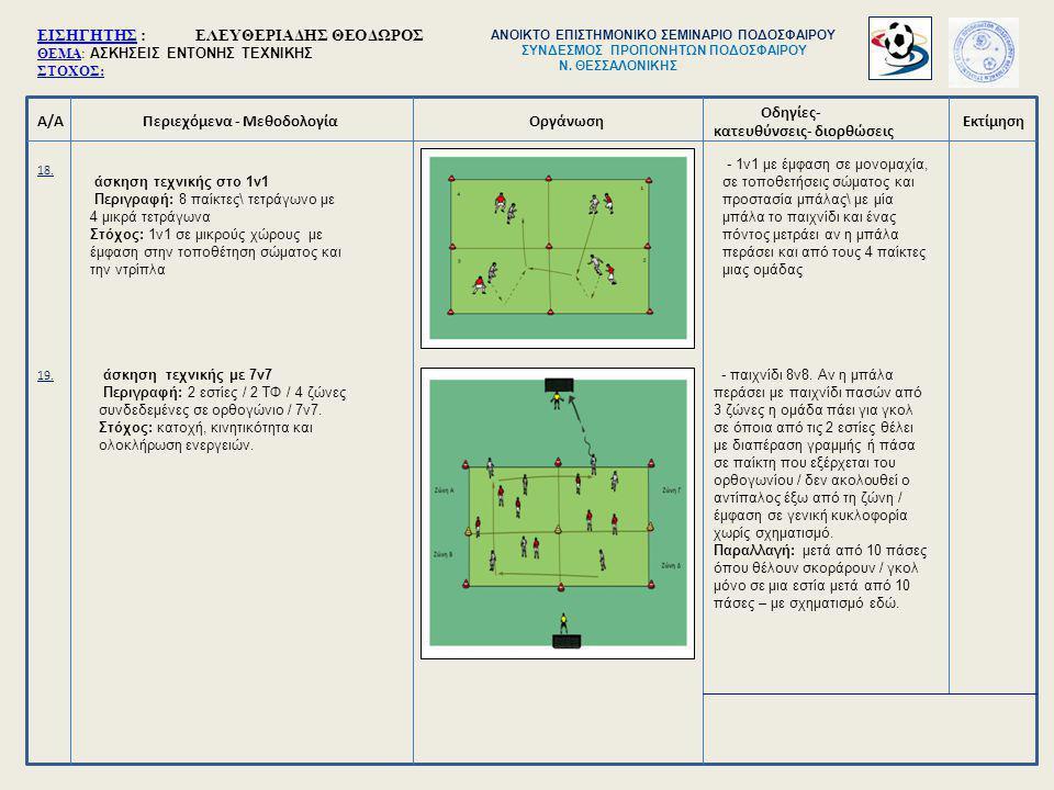 Α/ΑΠεριεχόμενα - Μεθοδολογία Οδηγίες- κατευθύνσεις- διορθώσεις ΟργάνωσηΕκτίμηση 18. 19. άσκηση τεχνικής στο 1ν1 Περιγραφή: 8 παίκτες\ τετράγωνο με 4 μ