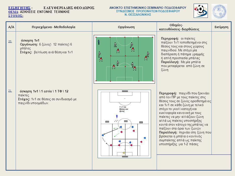 Α/ΑΠεριεχόμενα - Μεθοδολογία Οδηγίες- κατευθύνσεις- διορθώσεις ΟργάνωσηΕκτίμηση 20. 21. άσκηση 1ν1 Οργάνωση: 6 ζώνες\ 12 παίκτες\ 6 μπάλες Στόχος: βελ