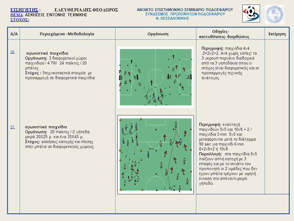 Α/ΑΠεριεχόμενα - Μεθοδολογία Οδηγίες- κατευθύνσεις- διορθώσεις ΟργάνωσηΕκτίμηση 26. 27. αγωνιστικά παιχνίδια Οργάνωση: 3 διαφορετικοί χώροι παιχνιδιού