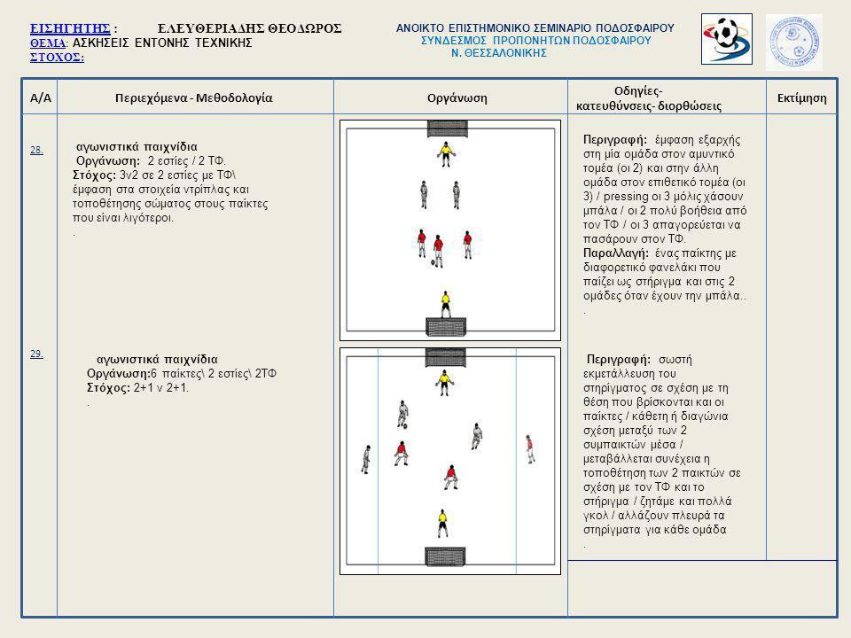 Α/ΑΠεριεχόμενα - Μεθοδολογία Οδηγίες- κατευθύνσεις- διορθώσεις ΟργάνωσηΕκτίμηση 28. 29. αγωνιστικά παιχνίδια Οργάνωση: 2 εστίες / 2 ΤΦ. Στόχος: 3v2 σε
