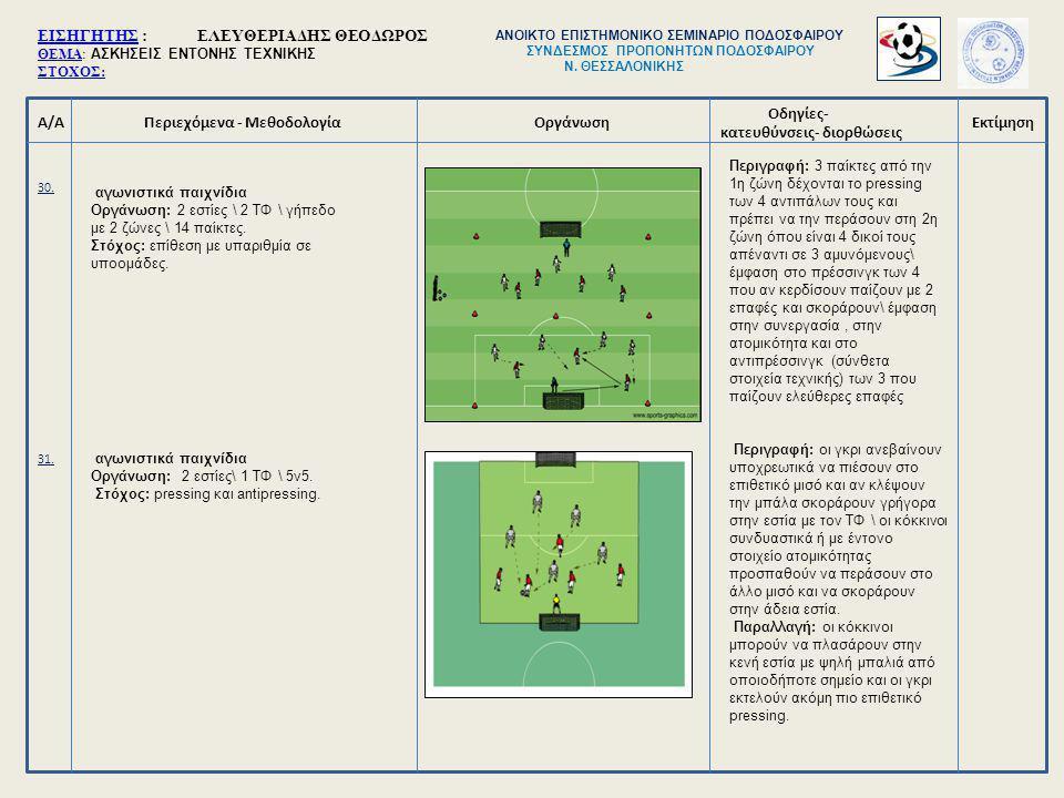 Α/ΑΠεριεχόμενα - Μεθοδολογία Οδηγίες- κατευθύνσεις- διορθώσεις ΟργάνωσηΕκτίμηση 30. 31. αγωνιστικά παιχνίδια Οργάνωση: 2 εστίες \ 2 ΤΦ \ γήπεδο με 2 ζ