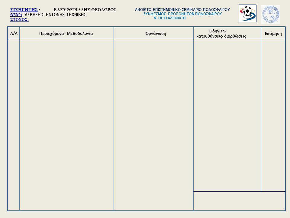Α/ΑΠεριεχόμενα - Μεθοδολογία Οδηγίες- κατευθύνσεις- διορθώσεις ΟργάνωσηΕκτίμηση ΕΙΣΗΓΗΤΗΣ : ΕΛΕΥΘΕΡΙΑΔΗΣ ΘΕΟΔΩΡΟΣ ΘΕΜΑ: ΑΣΚΗΣΕΙΣ ΕΝΤΟΝΗΣ ΤΕΧΝΙΚΗΣ ΣΤΟΧΟΣ: ΑΝΟΙΚΤΟ ΕΠΙΣΤΗΜΟΝΙΚΟ ΣΕΜΙΝΑΡΙΟ ΠΟΔΟΣΦΑΙΡΟΥ ΣΥΝΔΕΣΜΟΣ ΠΡΟΠΟΝΗΤΩΝ ΠΟΔΟΣΦΑΙΡΟΥ Ν.