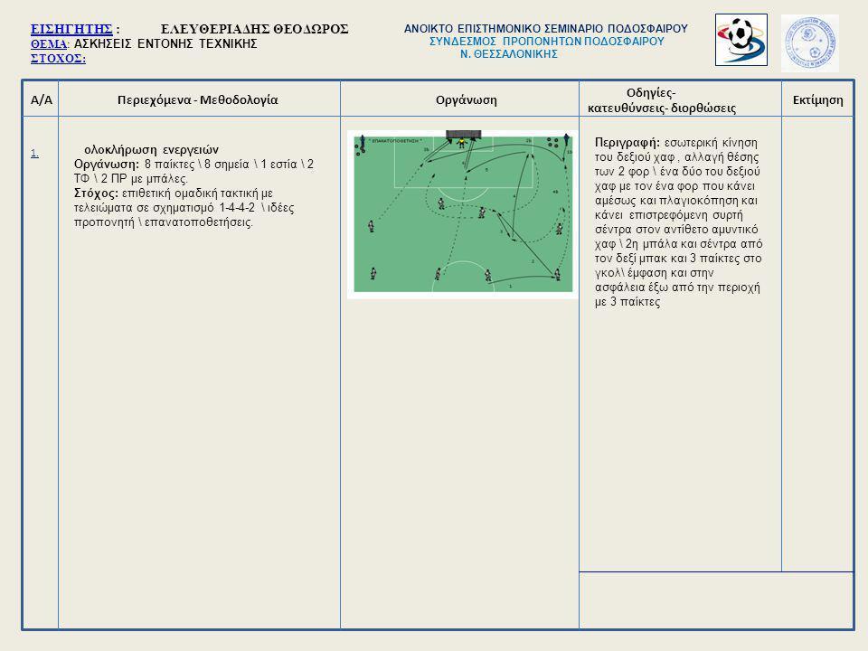 Α/ΑΠεριεχόμενα - Μεθοδολογία Οδηγίες- κατευθύνσεις- διορθώσεις ΟργάνωσηΕκτίμηση 1.1.