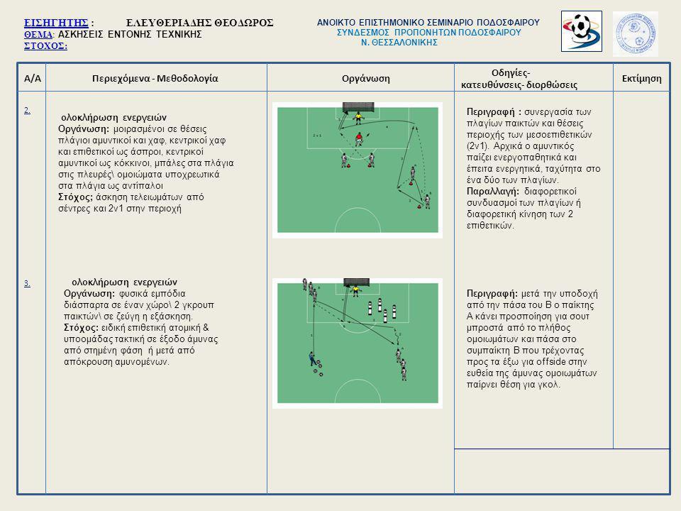 Α/ΑΠεριεχόμενα - Μεθοδολογία Οδηγίες- κατευθύνσεις- διορθώσεις ΟργάνωσηΕκτίμηση 2.