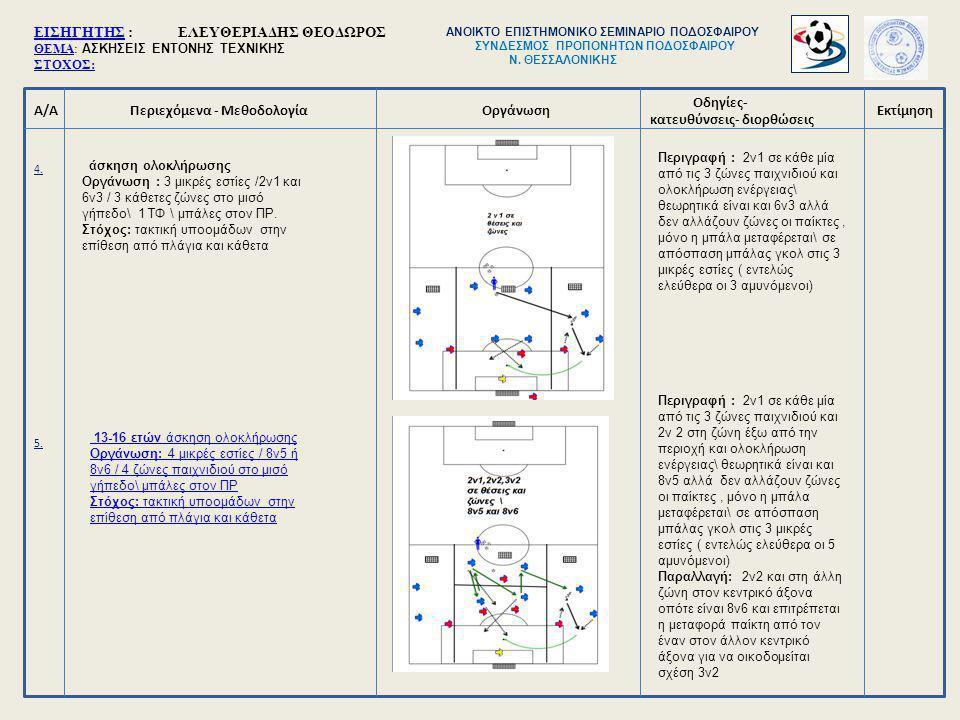 Α/ΑΠεριεχόμενα - Μεθοδολογία Οδηγίες- κατευθύνσεις- διορθώσεις ΟργάνωσηΕκτίμηση 4.