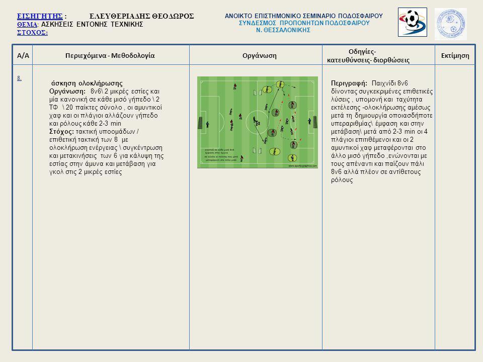 Α/ΑΠεριεχόμενα - Μεθοδολογία Οδηγίες- κατευθύνσεις- διορθώσεις ΟργάνωσηΕκτίμηση 8.8.