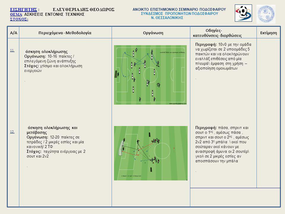 Α/ΑΠεριεχόμενα - Μεθοδολογία Οδηγίες- κατευθύνσεις- διορθώσεις ΟργάνωσηΕκτίμηση 11. 12. άσκηση ολοκλήρωσης Οργάνωση: 10-16 παίκτες / επιλεγόμενη ζώνη