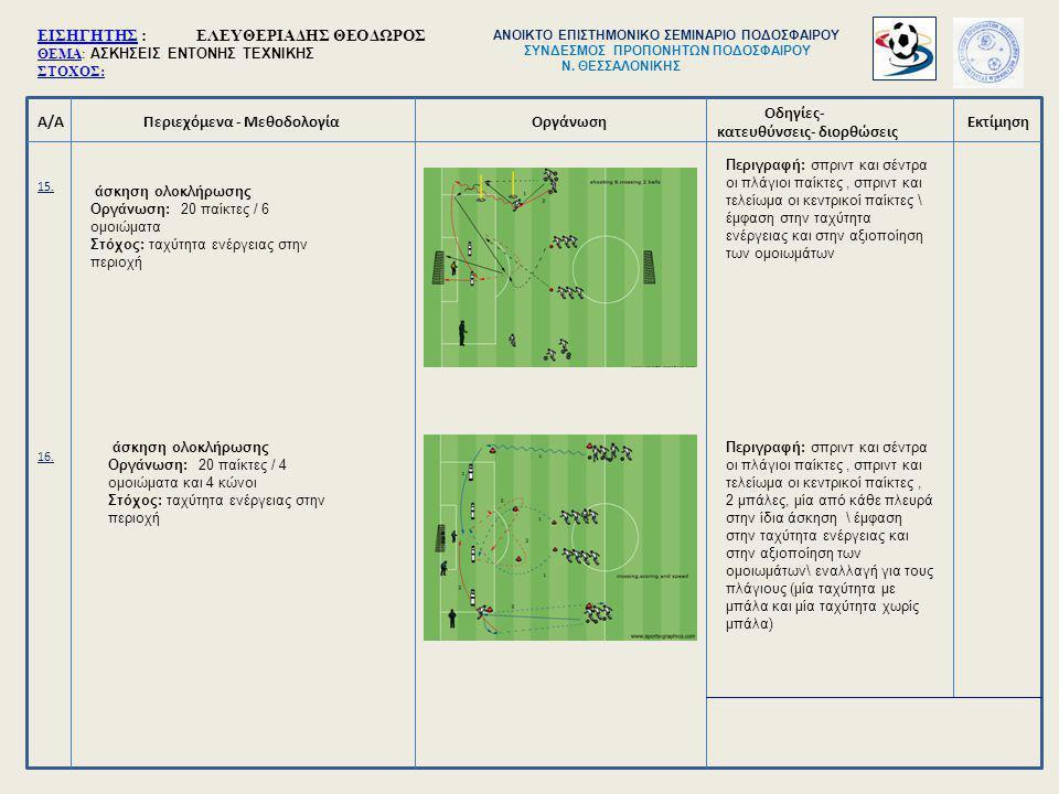 Α/ΑΠεριεχόμενα - Μεθοδολογία Οδηγίες- κατευθύνσεις- διορθώσεις ΟργάνωσηΕκτίμηση 15. 16. άσκηση ολοκλήρωσης Οργάνωση: 20 παίκτες / 6 ομοιώματα Στόχος: