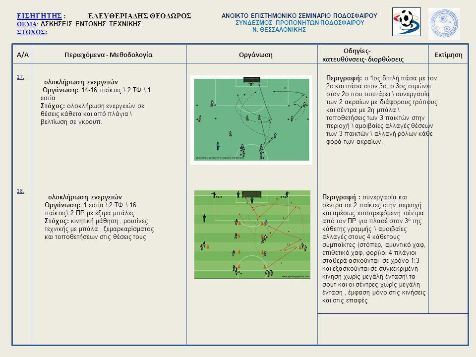 Α/ΑΠεριεχόμενα - Μεθοδολογία Οδηγίες- κατευθύνσεις- διορθώσεις ΟργάνωσηΕκτίμηση 17. 18. ολοκλήρωση ενεργειών Οργάνωση: 14-16 παίκτες \ 2 ΤΦ \ 1 εστία