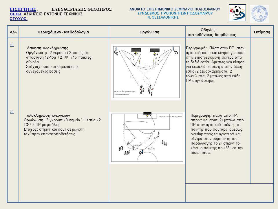 Α/ΑΠεριεχόμενα - Μεθοδολογία Οδηγίες- κατευθύνσεις- διορθώσεις ΟργάνωσηΕκτίμηση 19.