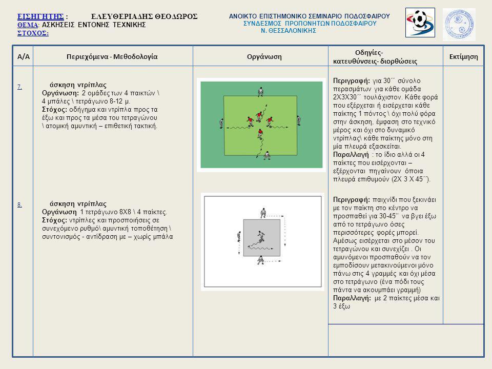 Α/ΑΠεριεχόμενα - Μεθοδολογία Οδηγίες- κατευθύνσεις- διορθώσεις ΟργάνωσηΕκτίμηση 11.