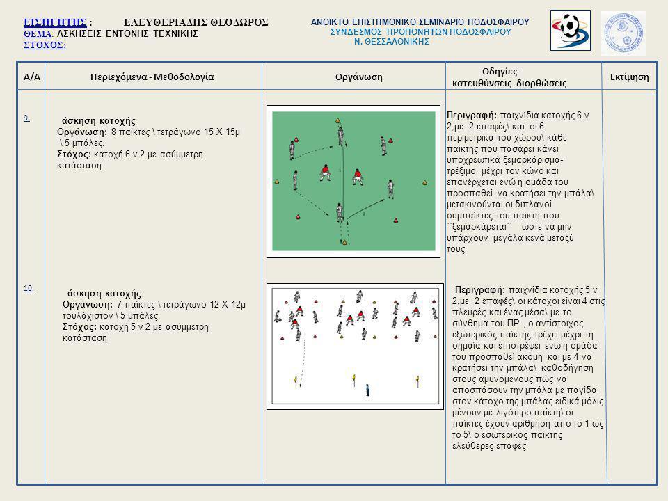 Α/ΑΠεριεχόμενα - Μεθοδολογία Οδηγίες- κατευθύνσεις- διορθώσεις ΟργάνωσηΕκτίμηση 9. 10. άσκηση κατοχής Οργάνωση: 8 παίκτες \ τετράγωνο 15 Χ 15μ \ 5 μπά