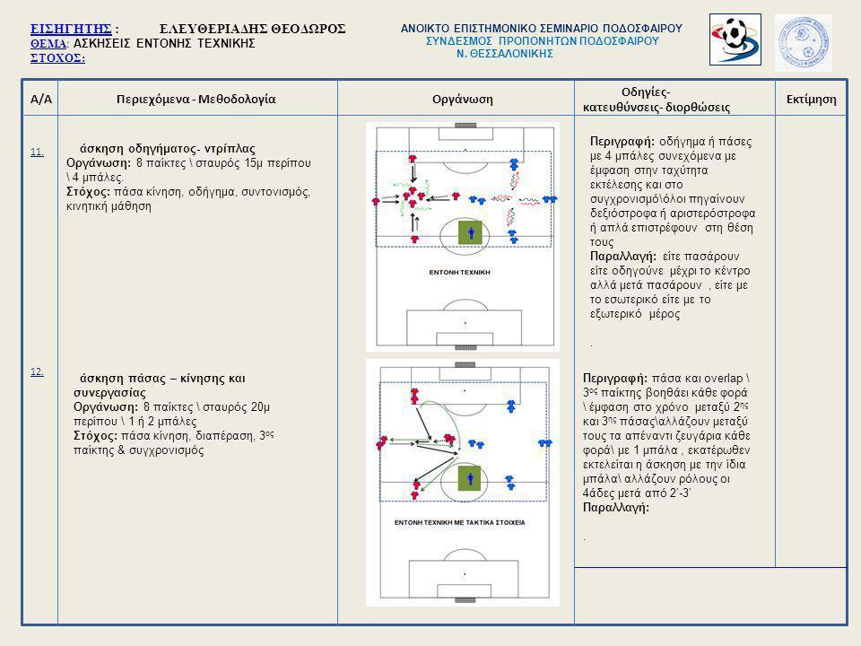 Α/ΑΠεριεχόμενα - Μεθοδολογία Οδηγίες- κατευθύνσεις- διορθώσεις ΟργάνωσηΕκτίμηση 11.12.11.12. άσκηση οδηγήματος- ντρίπλας Οργάνωση: 8 παίκτες \ σταυρός