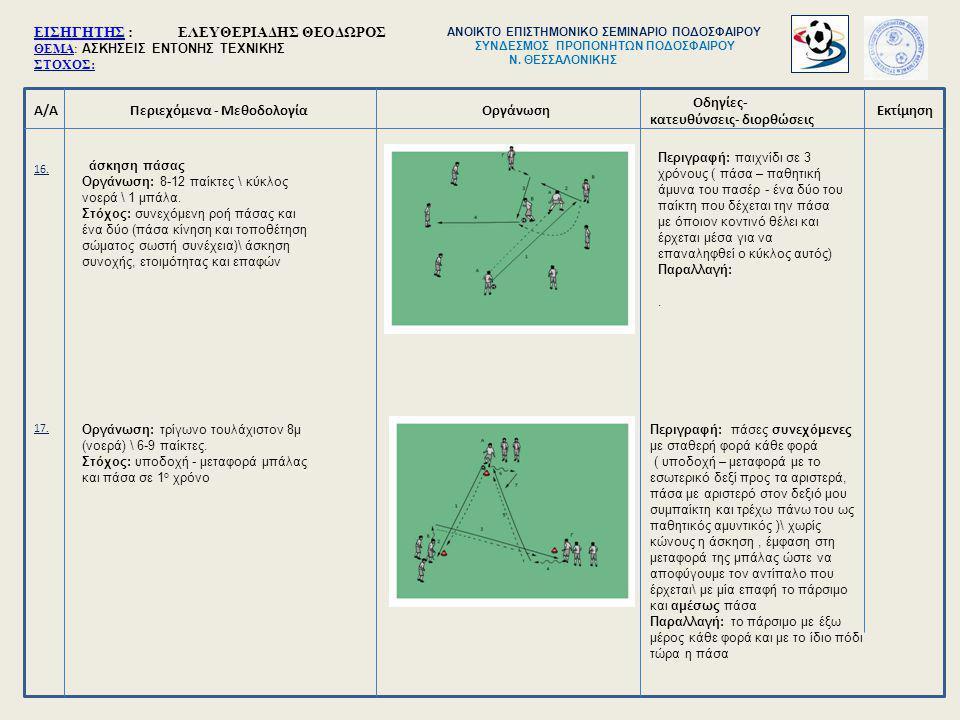 Α/ΑΠεριεχόμενα - Μεθοδολογία Οδηγίες- κατευθύνσεις- διορθώσεις ΟργάνωσηΕκτίμηση 16. 17. άσκηση πάσας Οργάνωση: 8-12 παίκτες \ κύκλος νοερά \ 1 μπάλα.