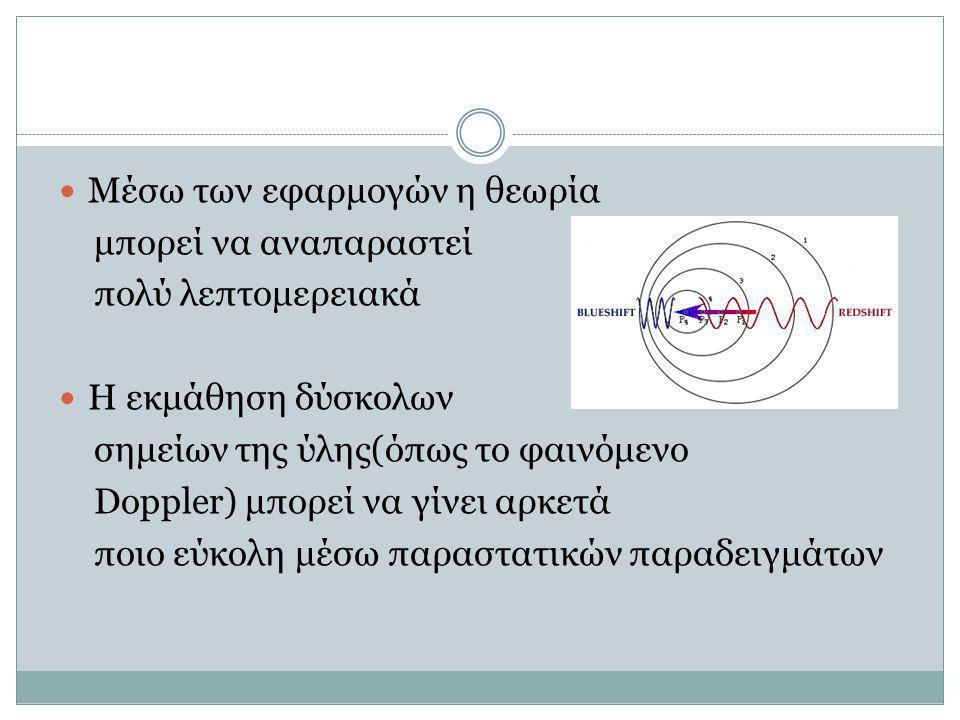  Μέσω των εφαρμογών η θεωρία μπορεί να αναπαραστεί πολύ λεπτομερειακά  Η εκμάθηση δύσκολων σημείων της ύλης(όπως το φαινόμενο Doppler) μπορεί να γίνει αρκετά ποιο εύκολη μέσω παραστατικών παραδειγμάτων
