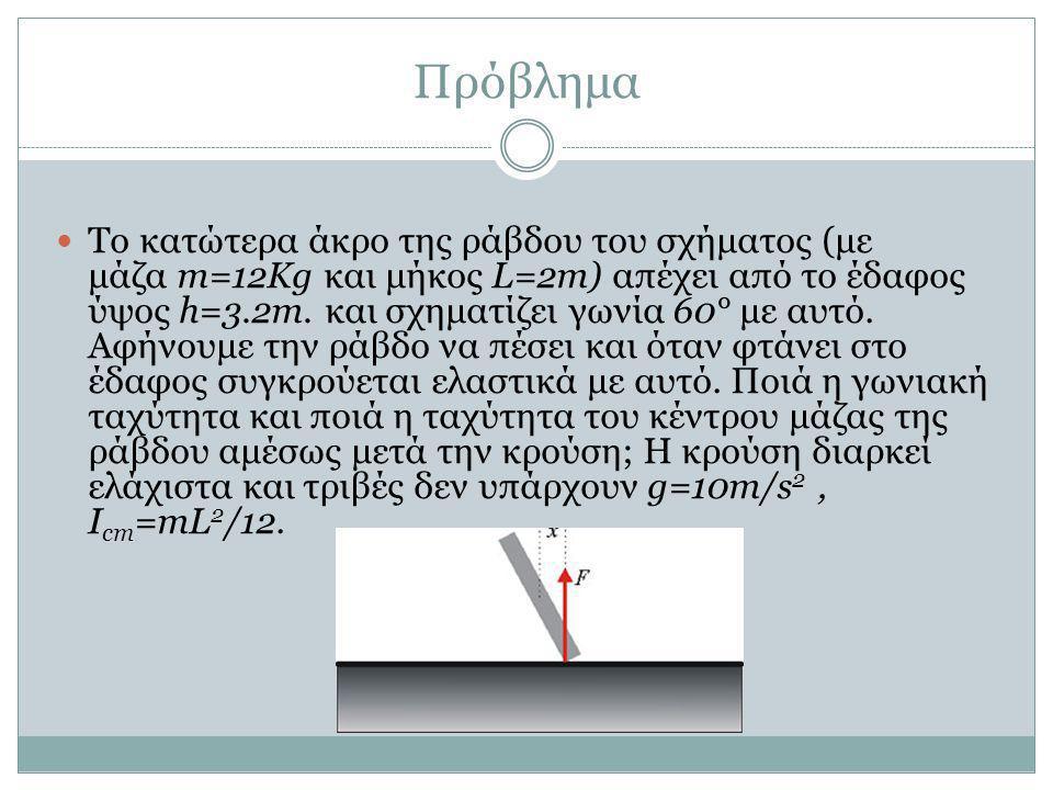 Πρόβλημα  Το κατώτερα άκρο της ράβδου του σχήματος (με μάζα m=12Kg και μήκος L=2m) απέχει από το έδαφος ύψος h=3.2m.