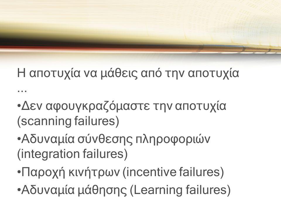 Η αποτυχία να μάθεις από την αποτυχία... •Δεν αφουγκραζόμαστε την αποτυχία (scanning failures) •Αδυναμία σύνθεσης πληροφοριών (integration failures) •