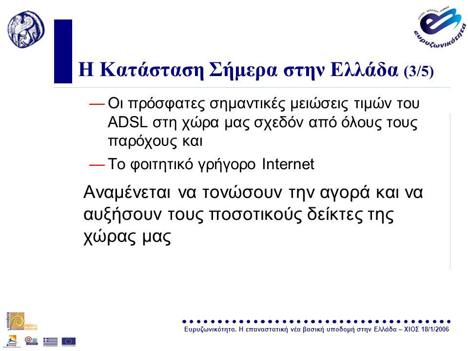 Ευρυζωνικότητα. Η επαναστατική νέα βασική υποδομή στην Ελλάδα – ΧΙΟΣ 18/1/2006 σελίδα 20 Η Κατάσταση Σήμερα στην Ελλάδα (3/5) —Οι πρόσφατες σημαντικές