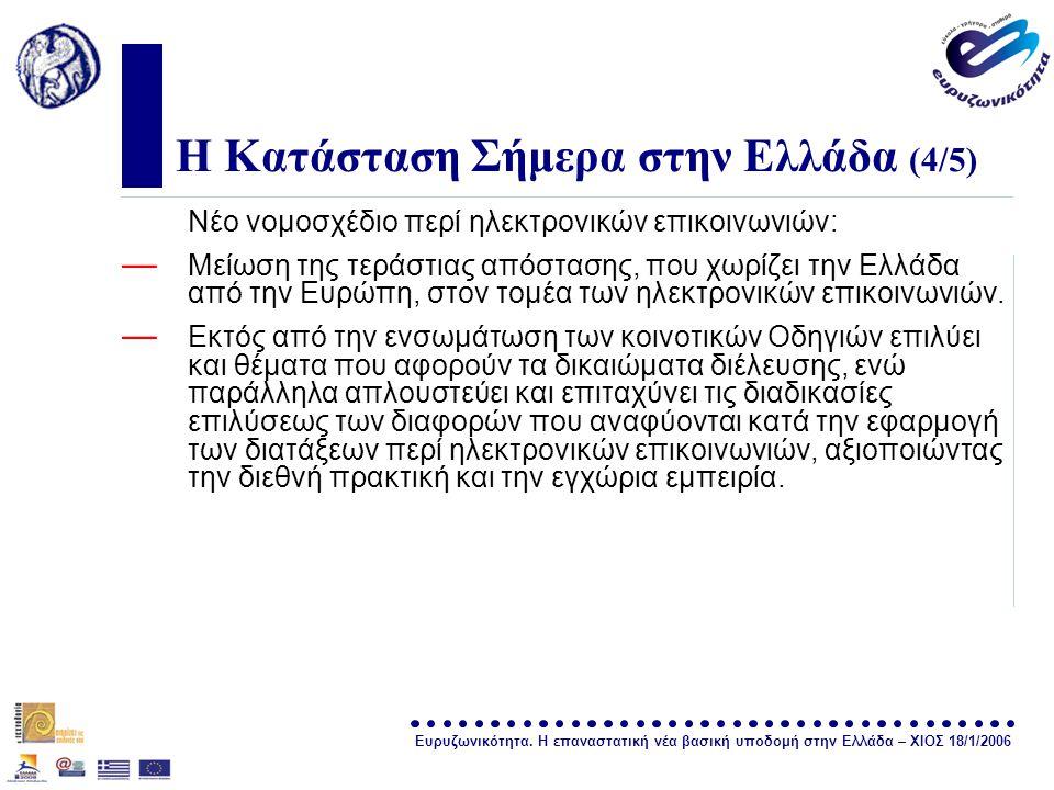 Ευρυζωνικότητα. Η επαναστατική νέα βασική υποδομή στην Ελλάδα – ΧΙΟΣ 18/1/2006 σελίδα 21 Η Κατάσταση Σήμερα στην Ελλάδα (4/5) Νέο νομοσχέδιο περί ηλεκ
