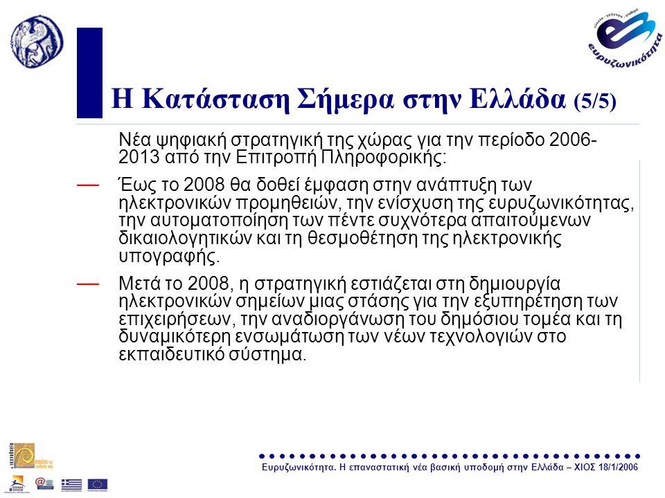 Ευρυζωνικότητα. Η επαναστατική νέα βασική υποδομή στην Ελλάδα – ΧΙΟΣ 18/1/2006 σελίδα 22 Η Κατάσταση Σήμερα στην Ελλάδα (5/5) Νέα ψηφιακή στρατηγική τ