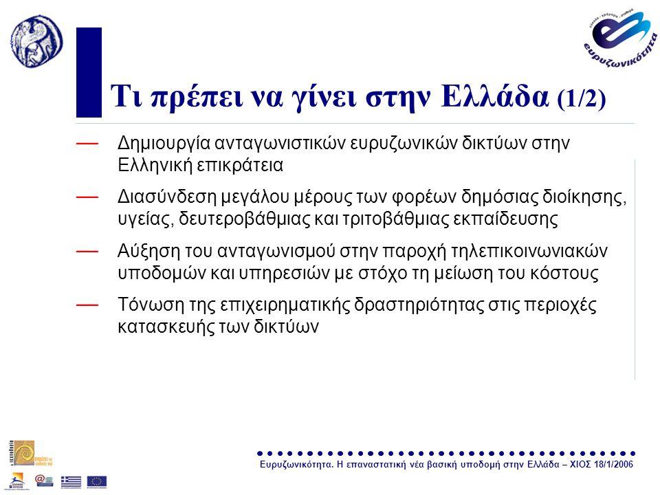 Ευρυζωνικότητα. Η επαναστατική νέα βασική υποδομή στην Ελλάδα – ΧΙΟΣ 18/1/2006 σελίδα 24 Τι πρέπει να γίνει στην Ελλάδα (1/2) — Δημιουργία ανταγωνιστι