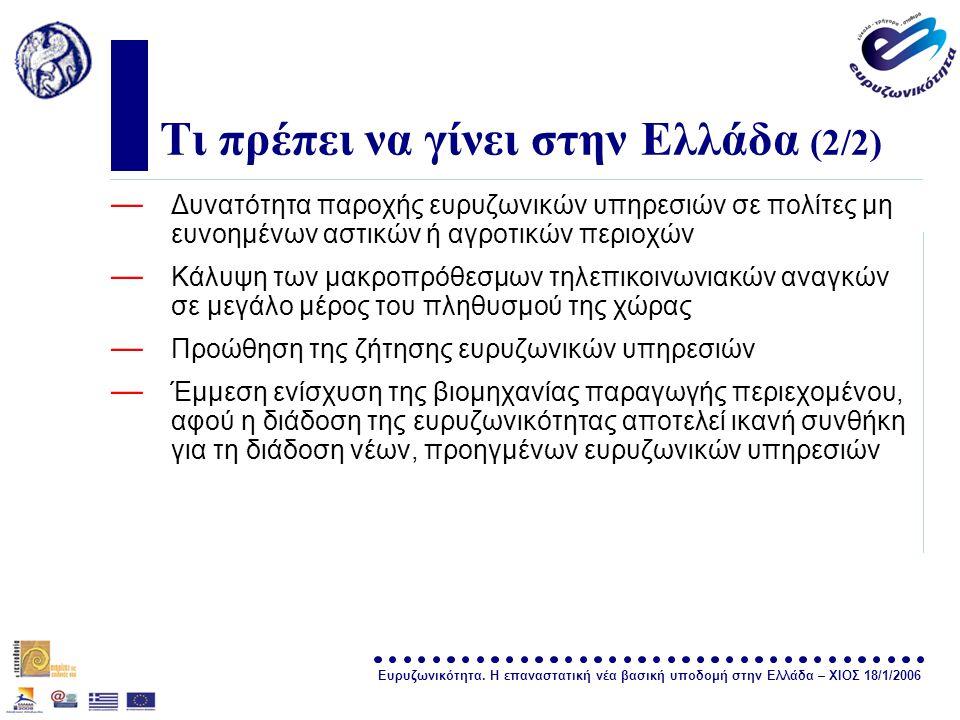 Ευρυζωνικότητα. Η επαναστατική νέα βασική υποδομή στην Ελλάδα – ΧΙΟΣ 18/1/2006 σελίδα 25 Τι πρέπει να γίνει στην Ελλάδα (2/2) — Δυνατότητα παροχής ευρ