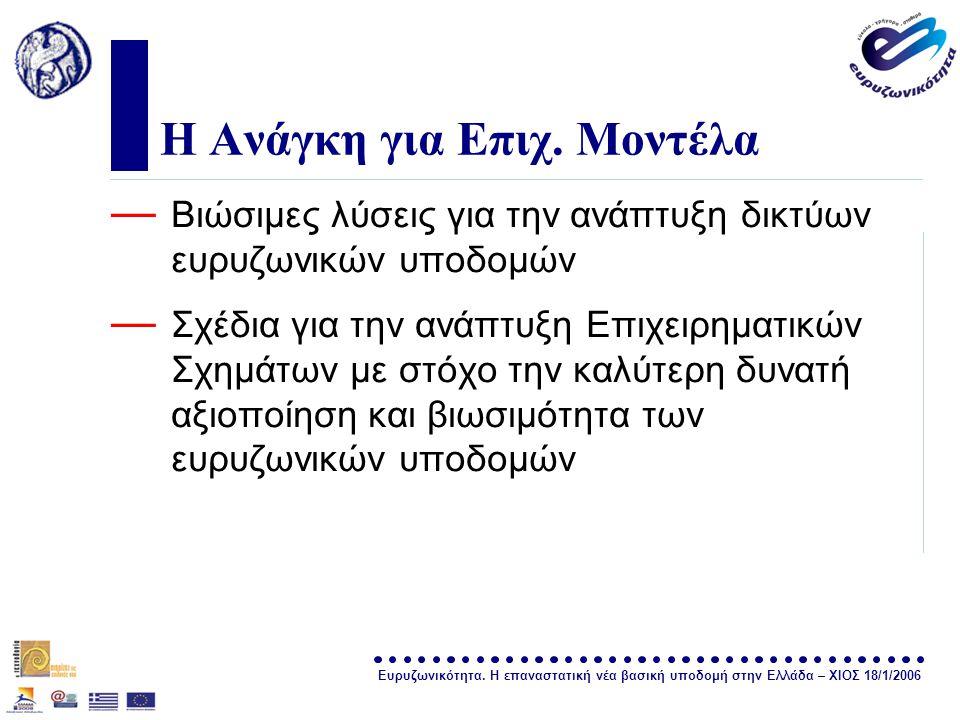 Ευρυζωνικότητα. Η επαναστατική νέα βασική υποδομή στην Ελλάδα – ΧΙΟΣ 18/1/2006 σελίδα 27 Η Ανάγκη για Επιχ. Μοντέλα — Βιώσιμες λύσεις για την ανάπτυξη