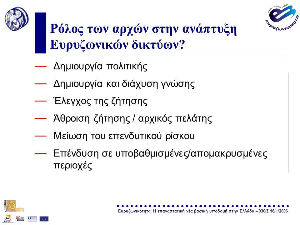 Ευρυζωνικότητα. Η επαναστατική νέα βασική υποδομή στην Ελλάδα – ΧΙΟΣ 18/1/2006 σελίδα 28 Ρόλος των αρχών στην ανάπτυξη Ευρυζωνικών δικτύων? — Δημιουργ