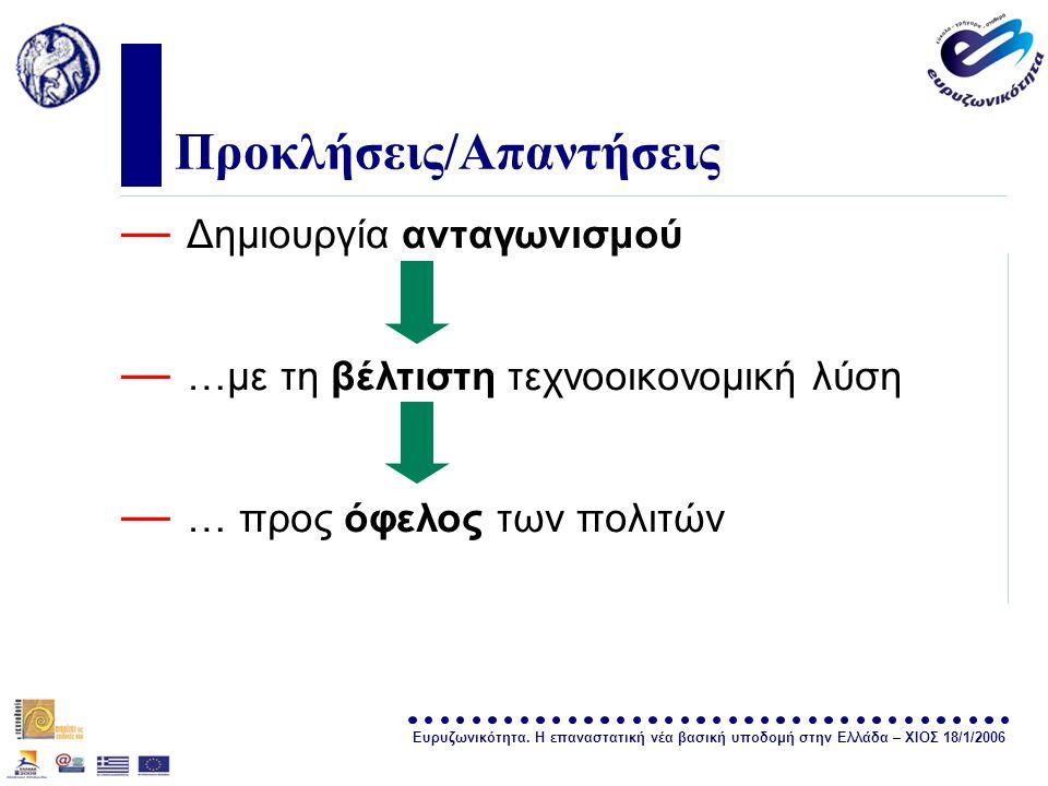 Ευρυζωνικότητα. Η επαναστατική νέα βασική υποδομή στην Ελλάδα – ΧΙΟΣ 18/1/2006 σελίδα 31 Προκλήσεις/Απαντήσεις — Δημιουργία ανταγωνισμού — …με τη βέλτ