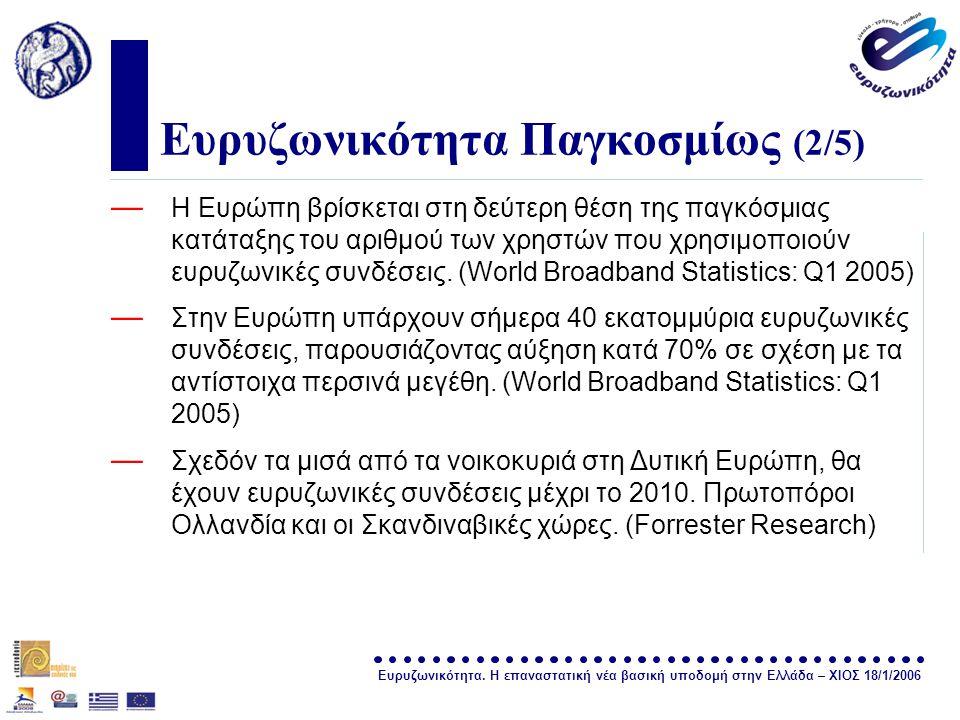 Ευρυζωνικότητα. Η επαναστατική νέα βασική υποδομή στην Ελλάδα – ΧΙΟΣ 18/1/2006 σελίδα 5 Ευρυζωνικότητα Παγκοσμίως (2/5) — Η Ευρώπη βρίσκεται στη δεύτε