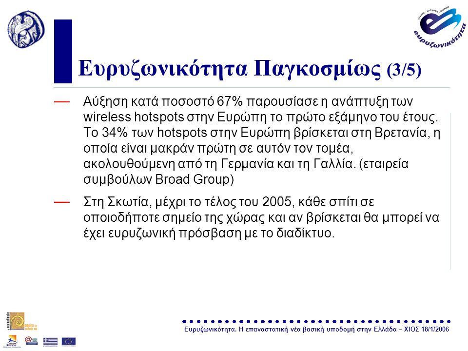 Ευρυζωνικότητα. Η επαναστατική νέα βασική υποδομή στην Ελλάδα – ΧΙΟΣ 18/1/2006 σελίδα 6 Ευρυζωνικότητα Παγκοσμίως (3/5) — Αύξηση κατά ποσοστό 67% παρο