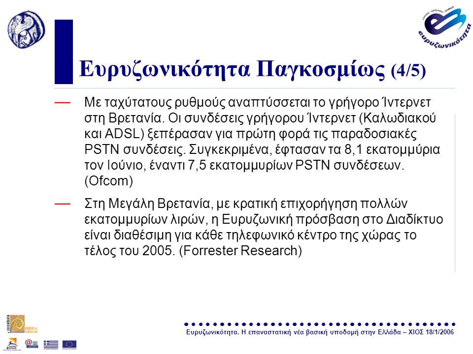 Ευρυζωνικότητα. Η επαναστατική νέα βασική υποδομή στην Ελλάδα – ΧΙΟΣ 18/1/2006 σελίδα 7 Ευρυζωνικότητα Παγκοσμίως (4/5) — Με ταχύτατους ρυθμούς αναπτύ