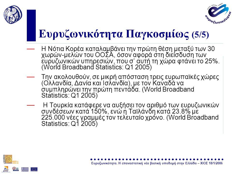 Ευρυζωνικότητα. Η επαναστατική νέα βασική υποδομή στην Ελλάδα – ΧΙΟΣ 18/1/2006 σελίδα 8 Ευρυζωνικότητα Παγκοσμίως (5/5) — Η Νότια Κορέα καταλαμβάνει τ