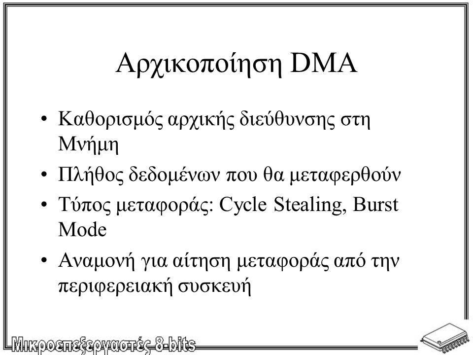 Αρχικοποίηση DMA •Καθορισμός αρχικής διεύθυνσης στη Μνήμη •Πλήθος δεδομένων που θα μεταφερθούν •Τύπος μεταφοράς: Cycle Stealing, Burst Mode •Αναμονή γ