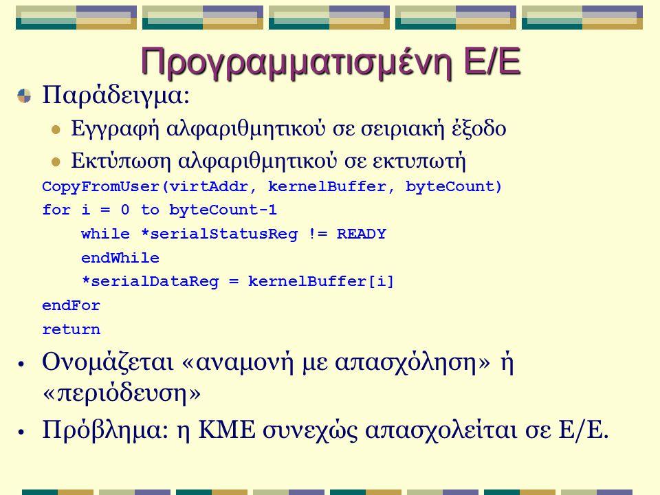 Προγραμματισμένη Ε/Ε Παράδειγμα:  Εγγραφή αλφαριθμητικού σε σειριακή έξοδο  Εκτύπωση αλφαριθμητικού σε εκτυπωτή CopyFromUser(virtAddr, kernelBuffer,